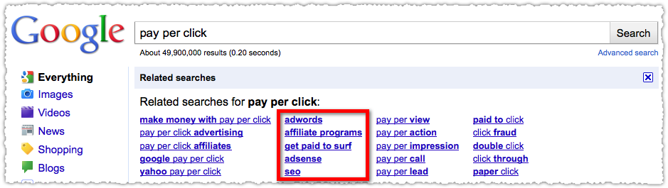 google related searches for pay per click