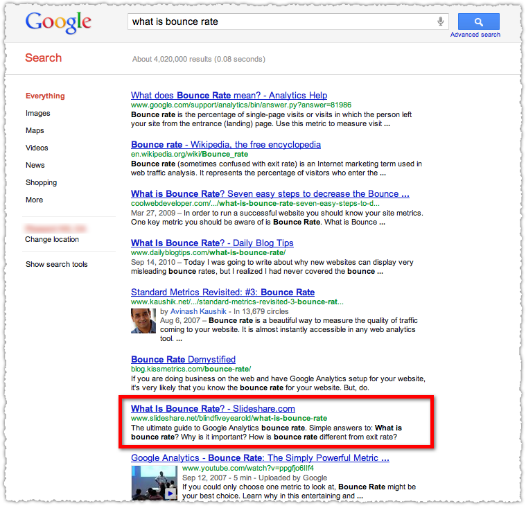 Google Ranking for SlideShare What is Bounce Rate? Presentation