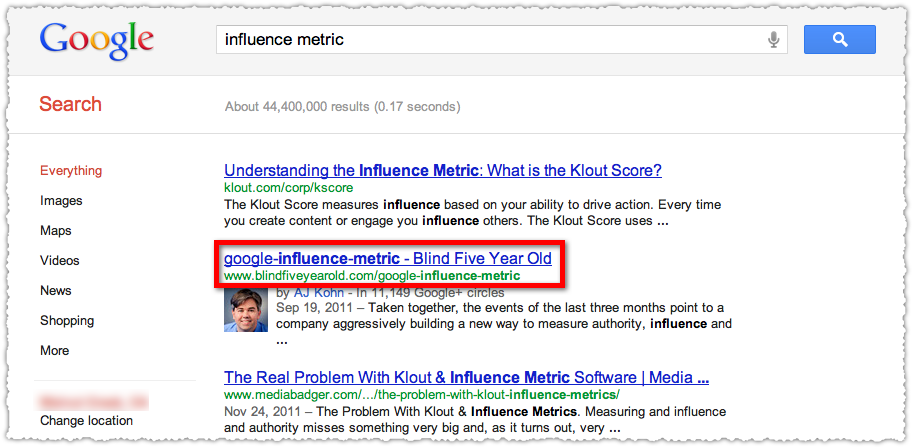 Influence Metric Google Search Result