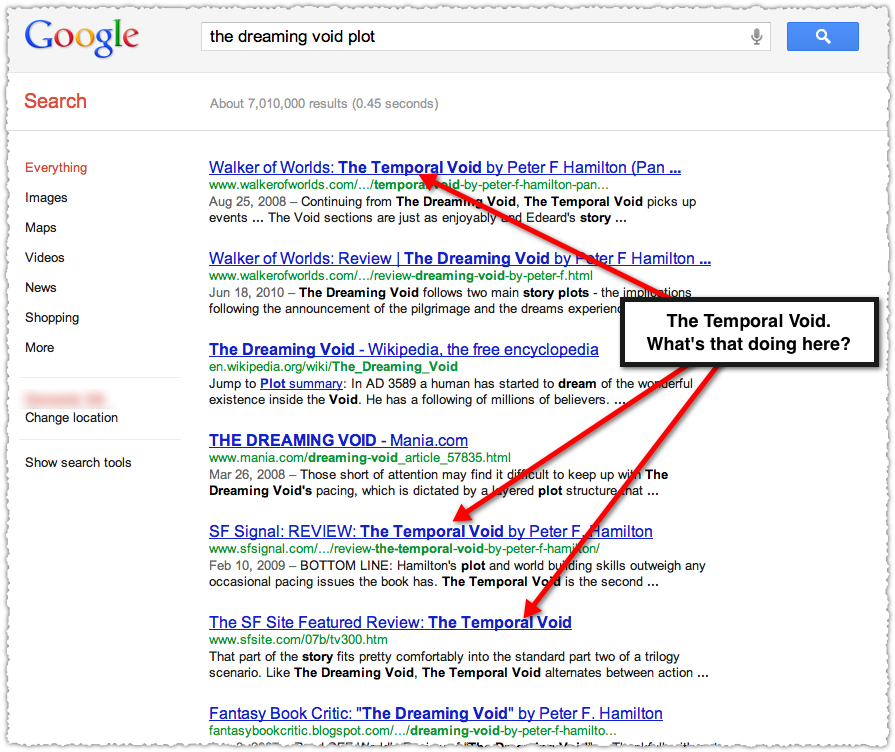 The Dreaming Void Plot Google Search Result