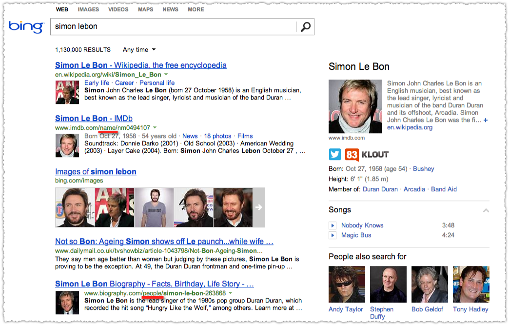 Simon Le Bon People Snippets on Bing