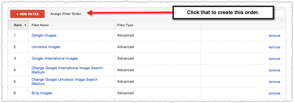 Google Analytics Google Image Search Filter Order
