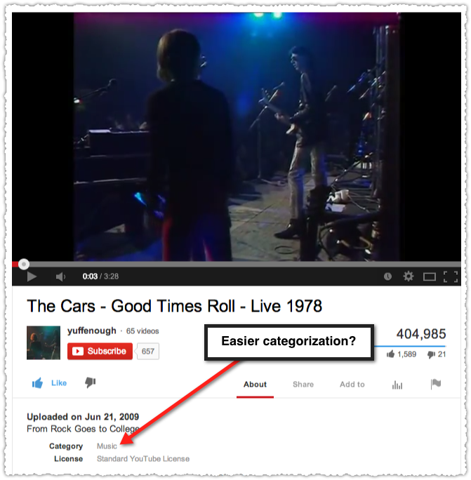 The Cars on YouTube
