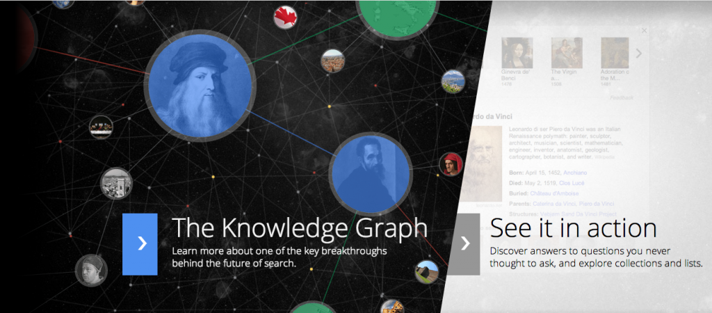 The Knowledge Graph