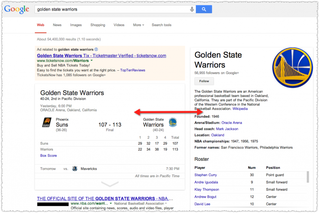 Knowledge Graph Result for Golden State Warriors