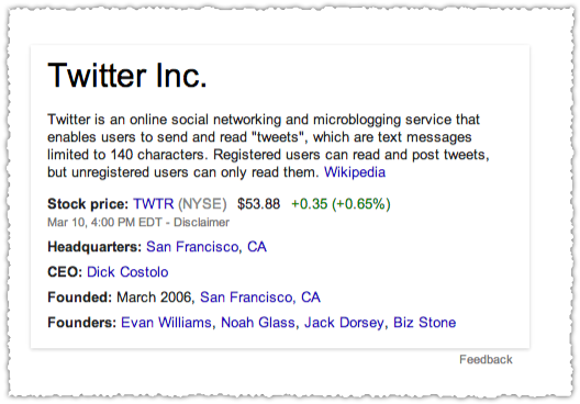 Knowledge Graph Result for Twitter
