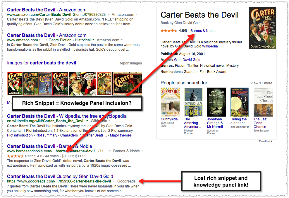 Rich Snippets Gets You Into The Knowledge Panel
