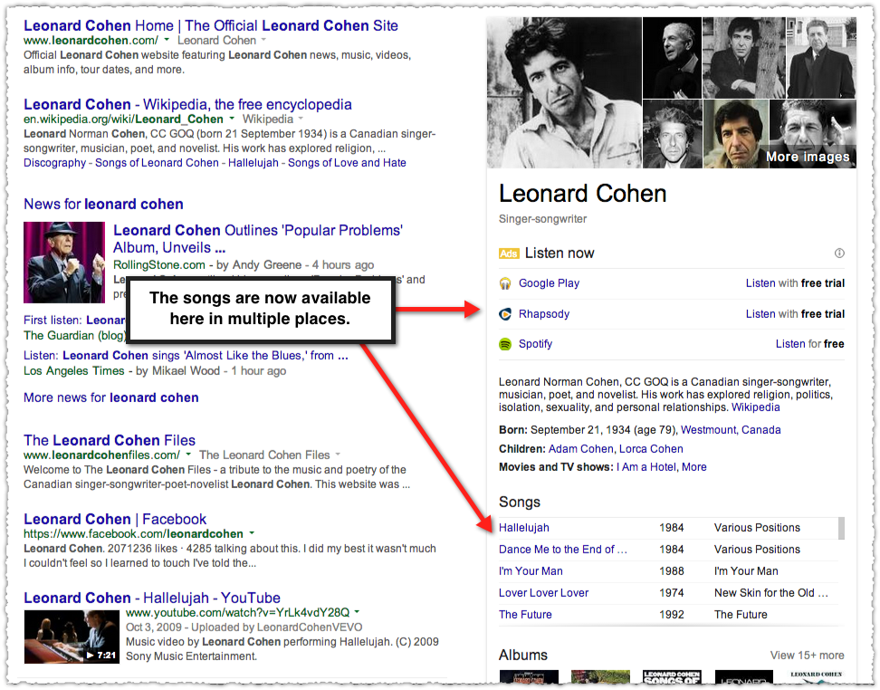 Leonard Cohen Knowledge Panel
