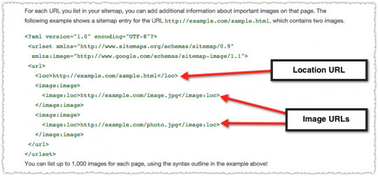 Image Sitemap Example