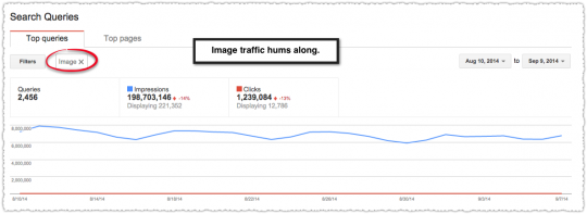 Google Webmaster Tools Image Traffic