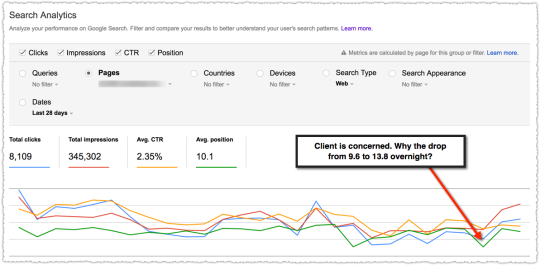 Search Analytics Position Example