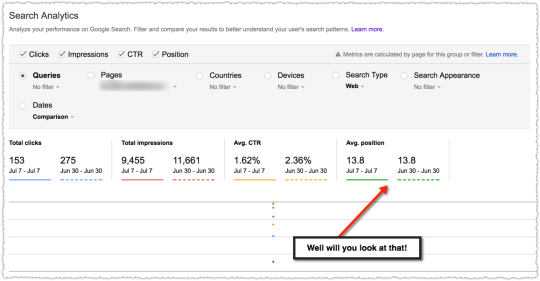 Search Analytics Position Week over Week