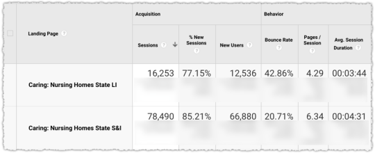 Index Coverage Comparison Engagement Metrics